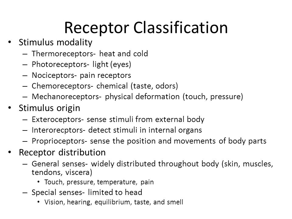 Receptor Classification