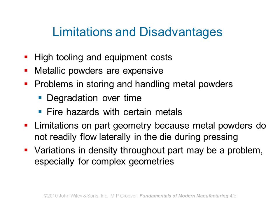 Limitations and Disadvantages