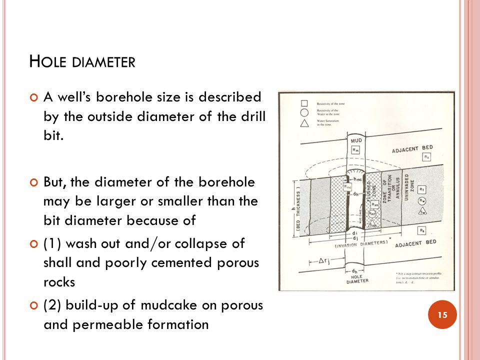 Hole diameter A well's borehole size is described by the outside diameter of the drill bit.