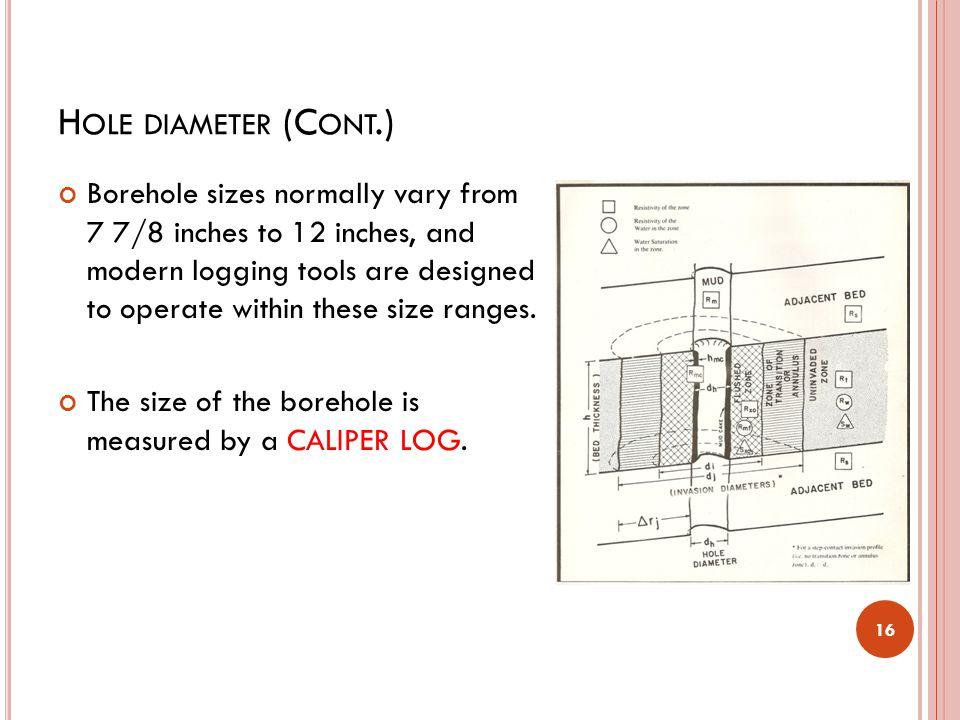 Hole diameter (Cont.)