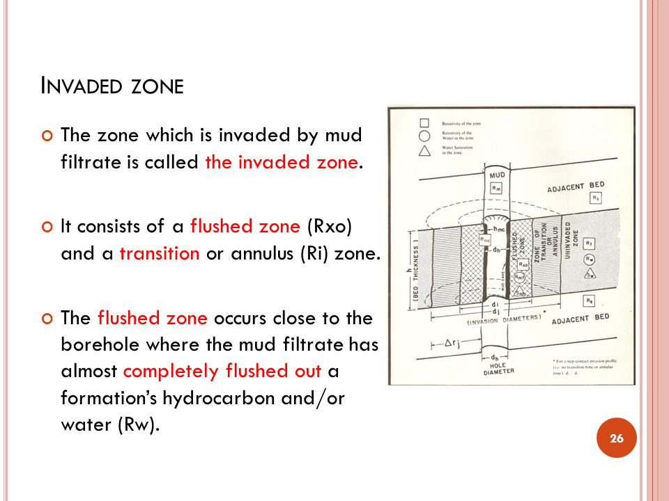 Invaded zone The zone which is invaded by mud filtrate is called the invaded zone.