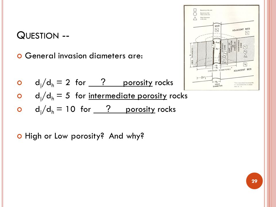 Question -- General invasion diameters are: