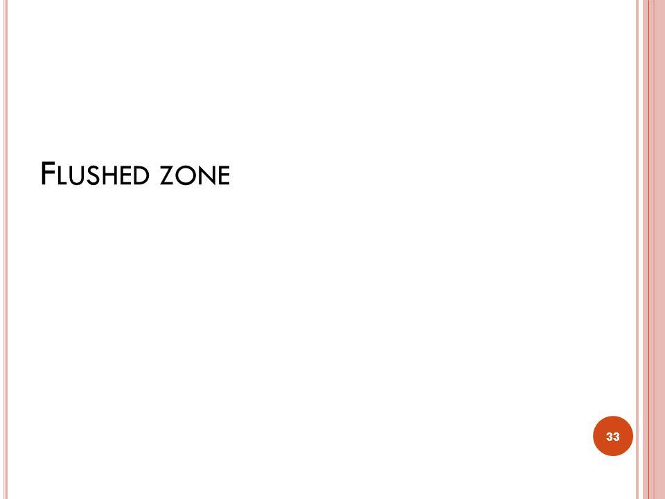 Flushed zone