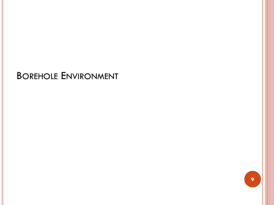 Borehole Environment