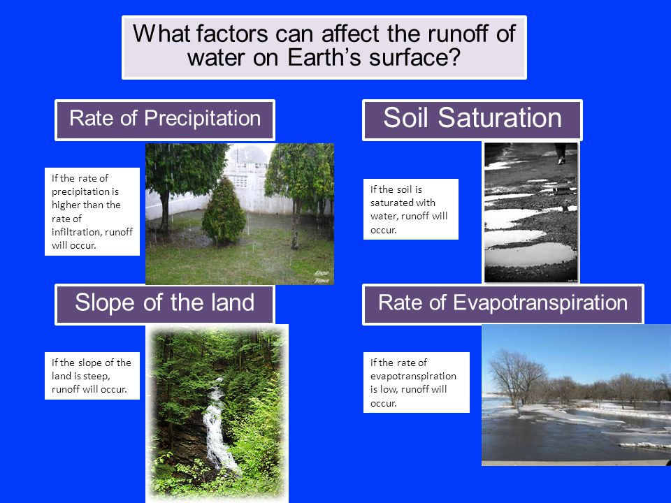 What factors can affect the runoff of water on Earth's surface