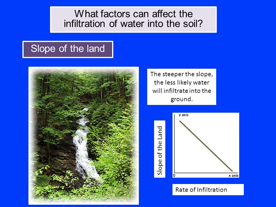What factors can affect the infiltration of water into the soil