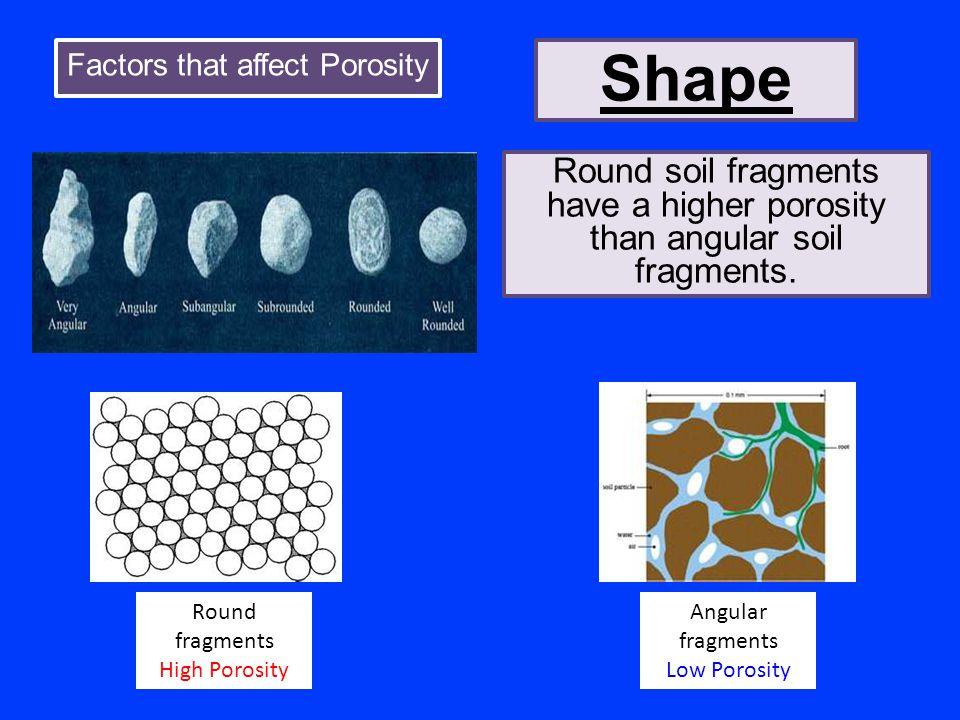 Factors that affect Porosity
