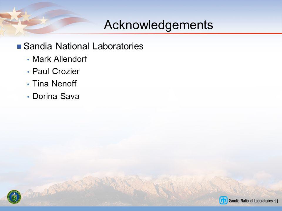 Acknowledgements Sandia National Laboratories Mark Allendorf