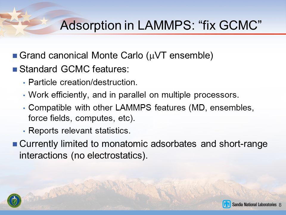 Adsorption in LAMMPS: fix GCMC