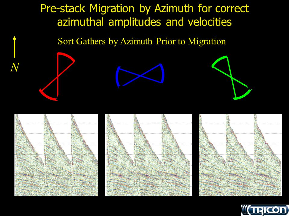 Sort Gathers by Azimuth Prior to Migration