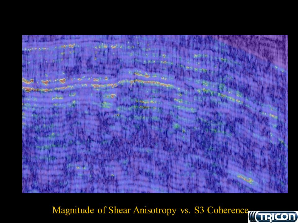 Magnitude of Shear Anisotropy vs. S3 Coherence