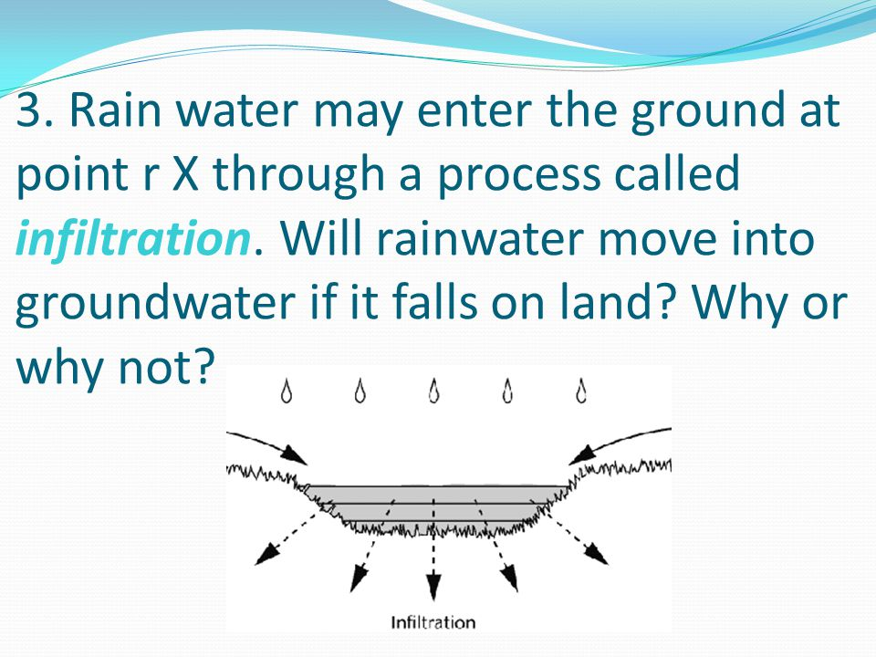 3. Rain water may enter the ground at point r X through a process called infiltration.