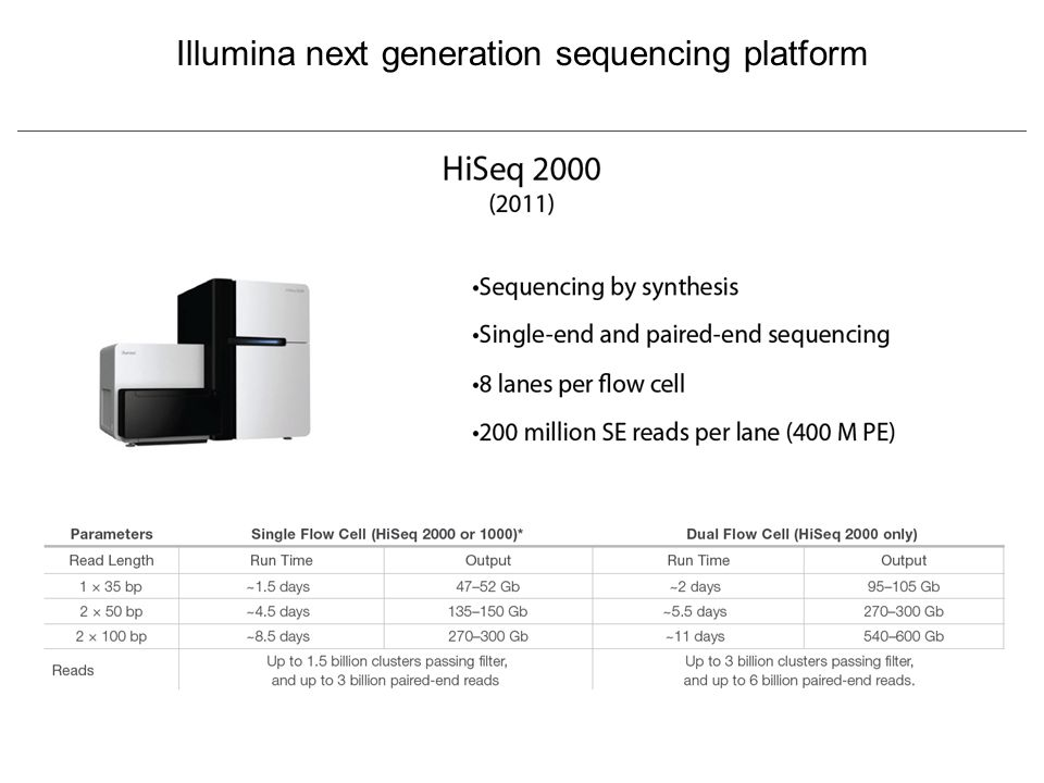 Illumina next generation sequencing platform