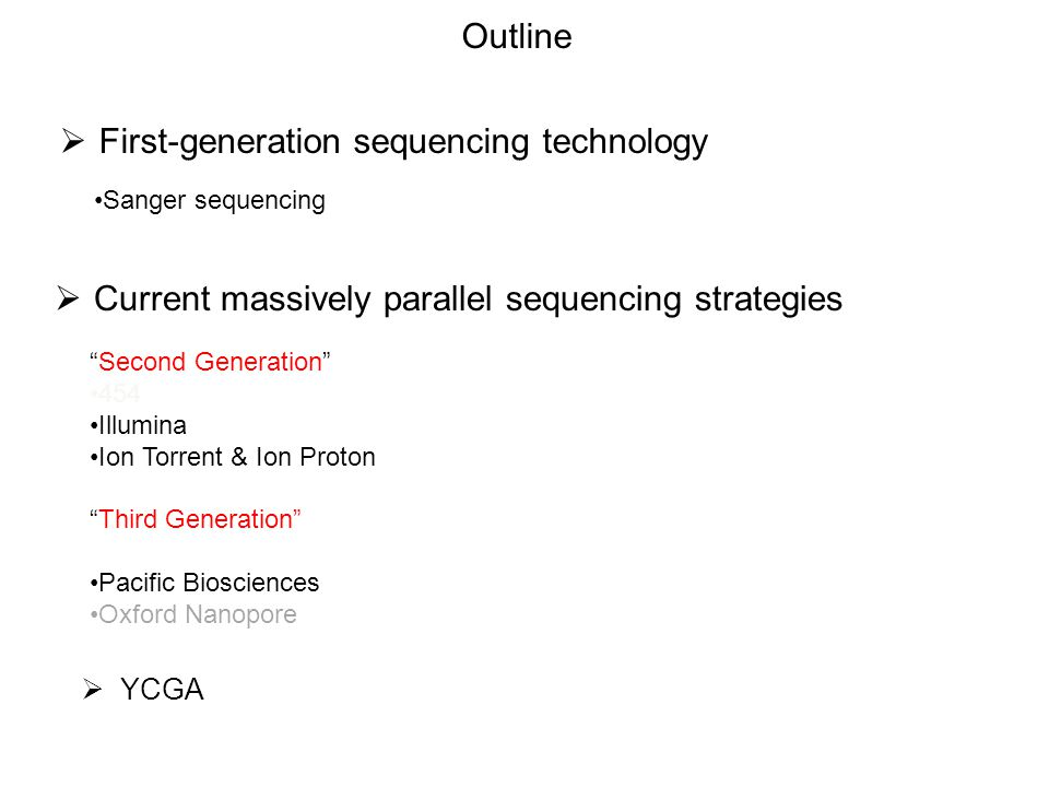 First-generation sequencing technology
