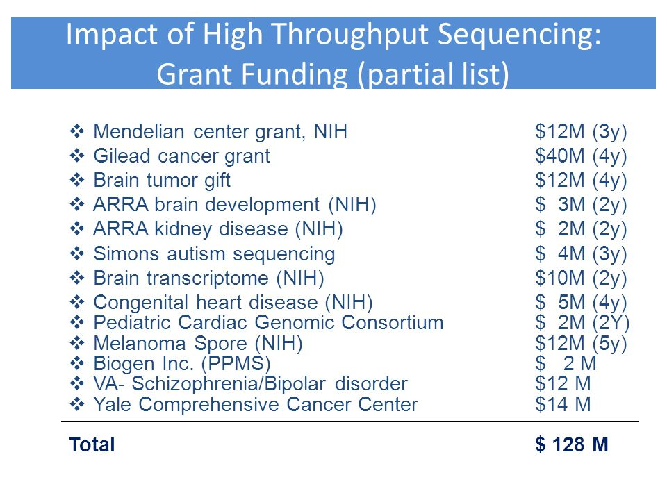 Impact of High Throughput Sequencing: Grant Funding (partial list)