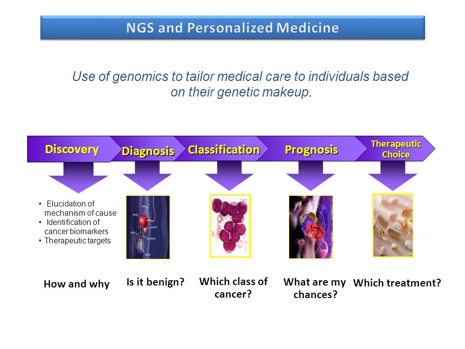 NGS and Personalized Medicine