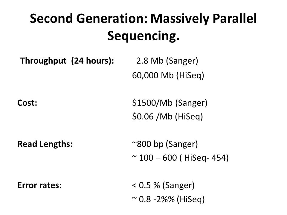Second Generation: Massively Parallel Sequencing.
