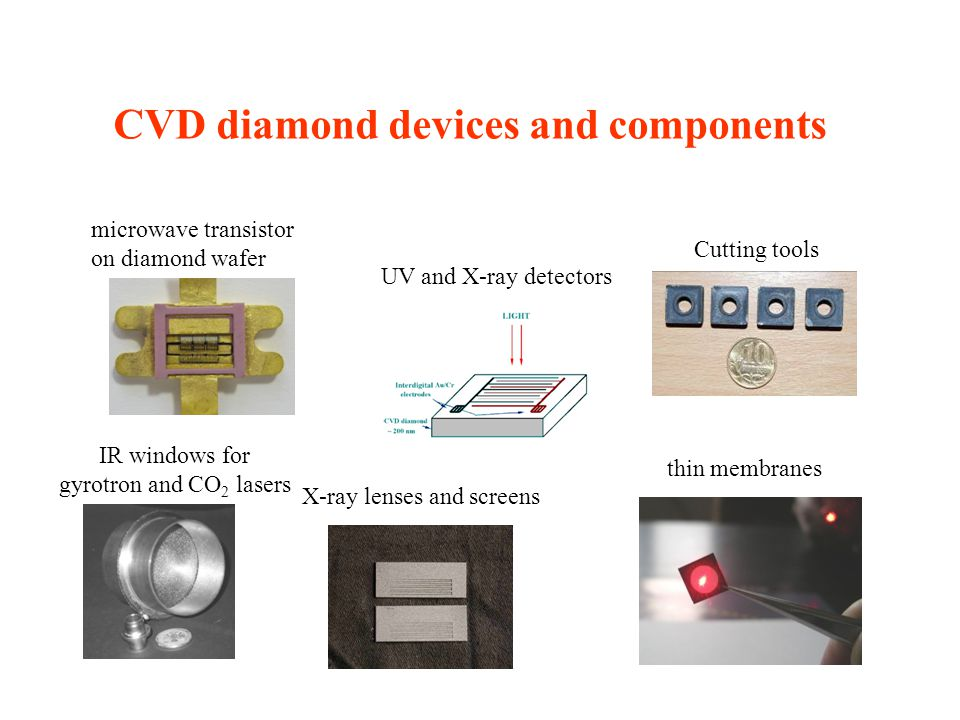 CVD diamond devices and components