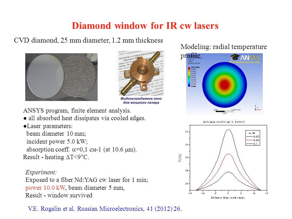 Diamond window for IR cw lasers