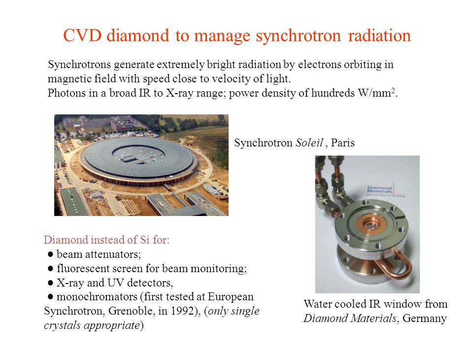 CVD diamond to manage synchrotron radiation
