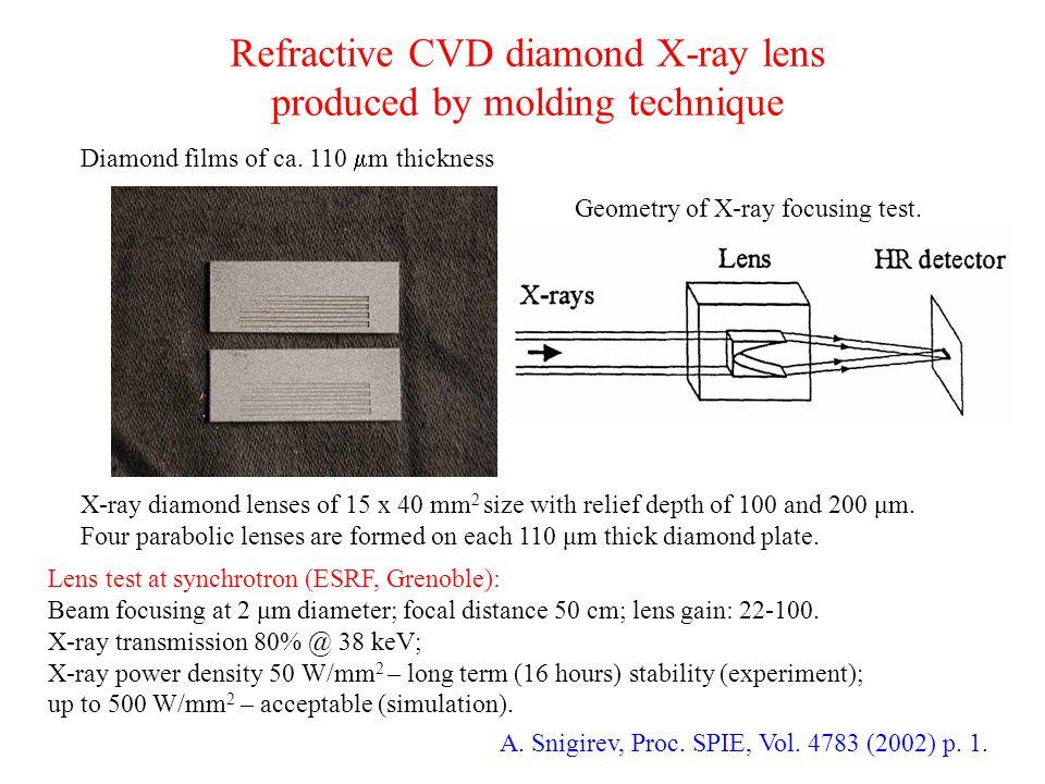 Refractive CVD diamond X-ray lens produced by molding technique