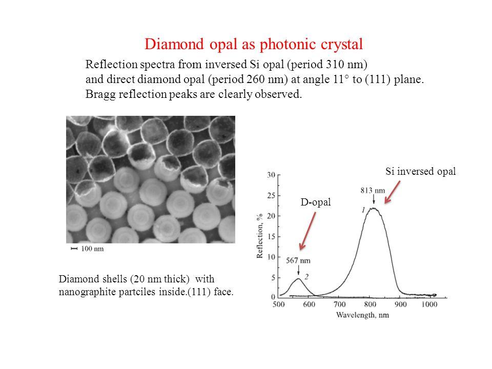 Diamond opal as photonic crystal