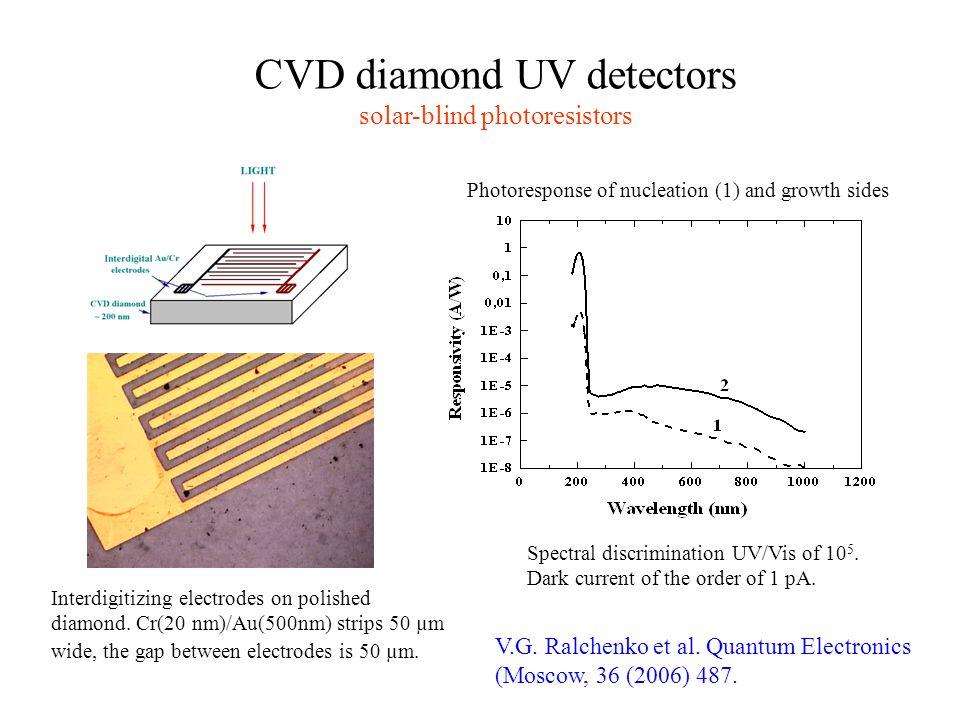 CVD diamond UV detectors
