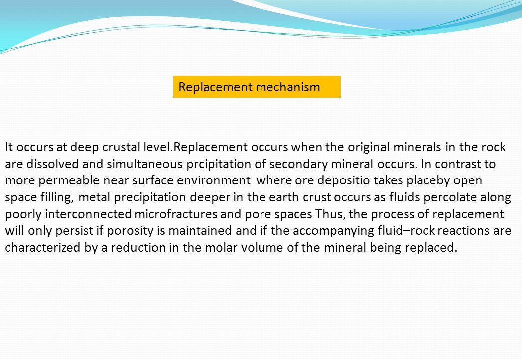 Replacement mechanism