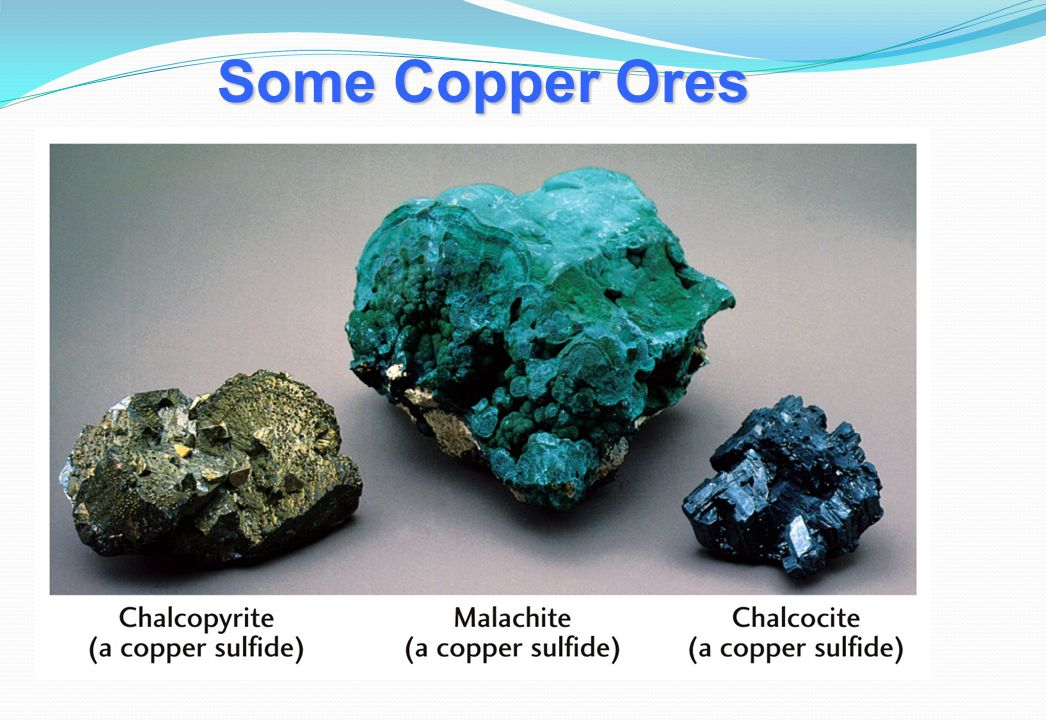 Some Copper Ores
