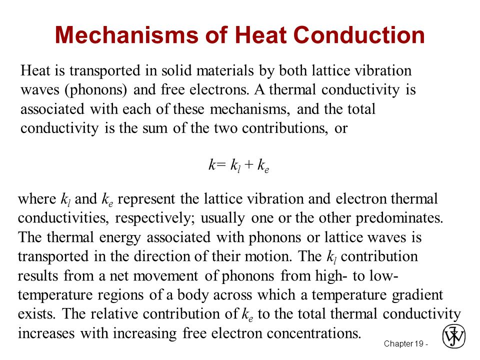 Mechanisms of Heat Conduction