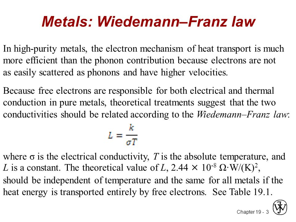 Metals: Wiedemann–Franz law