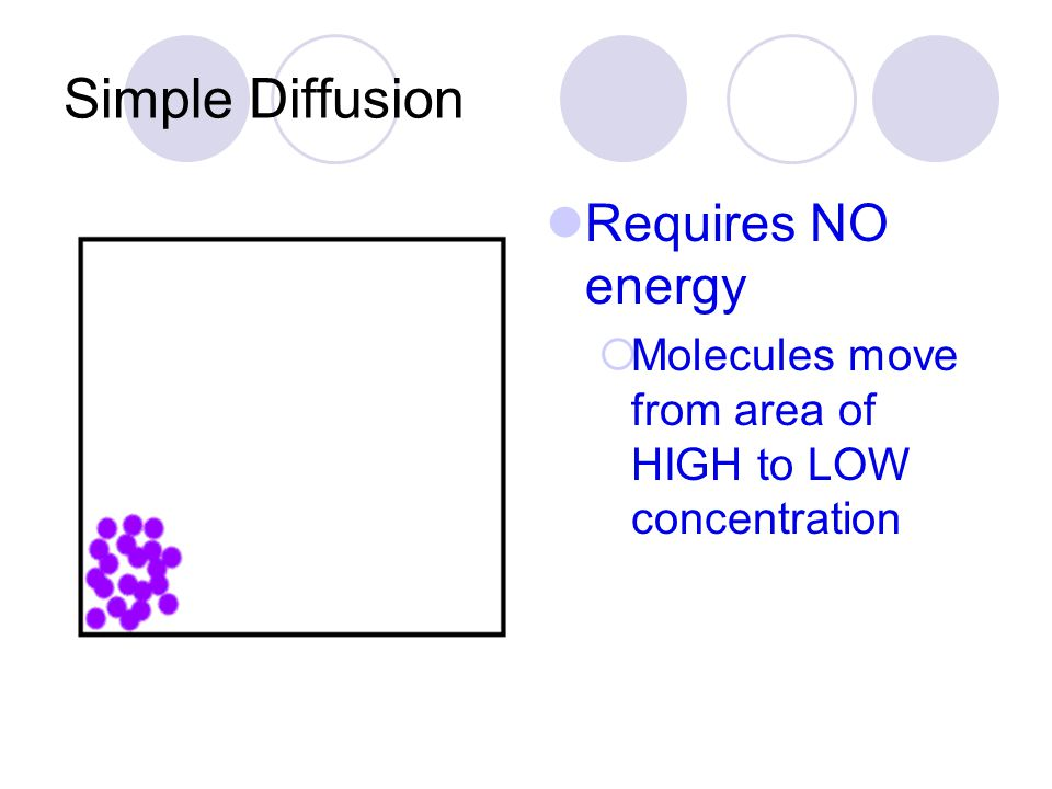 Simple Diffusion Requires NO energy