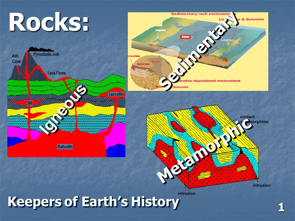 Rocks: Sedimentary Igneous Metamorphic Keepers of Earth's History 1