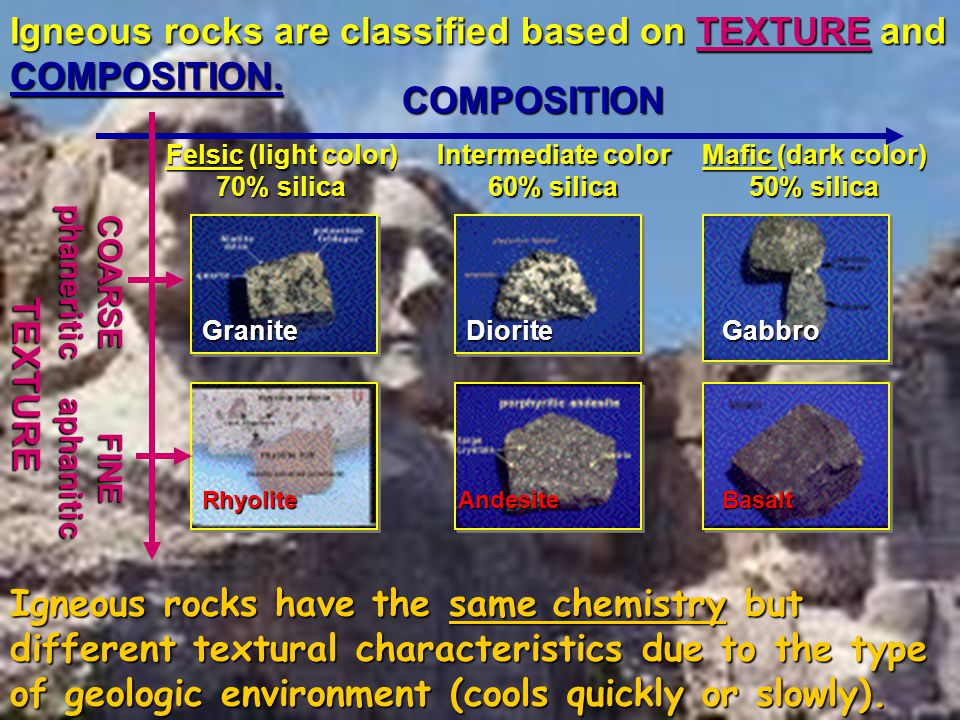 How are igneous rocks classified Using their TEXTURE and COMPOSITION