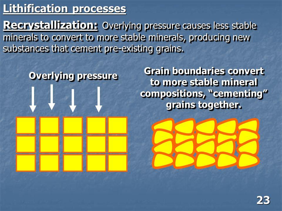 Grain boundaries convert compositions, cementing