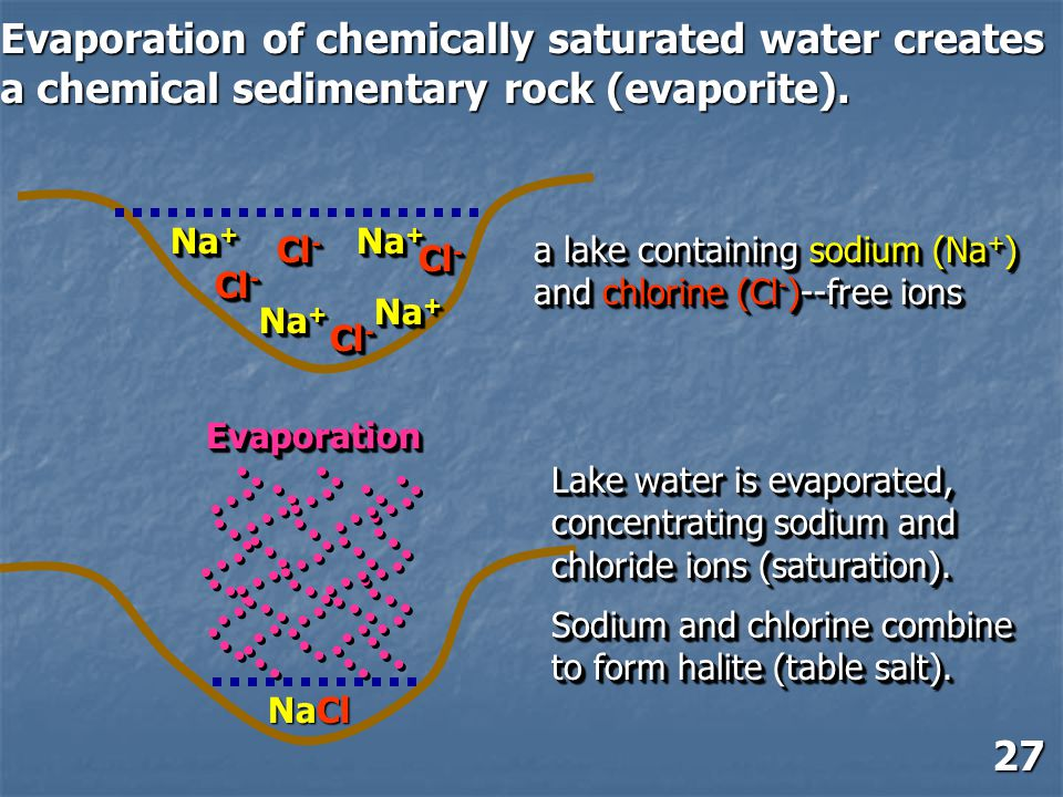 Evaporation of chemically saturated water creates