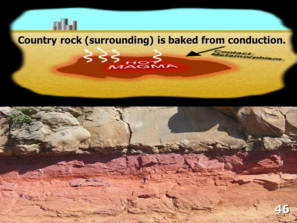 Country rock (surrounding) is baked from conduction.