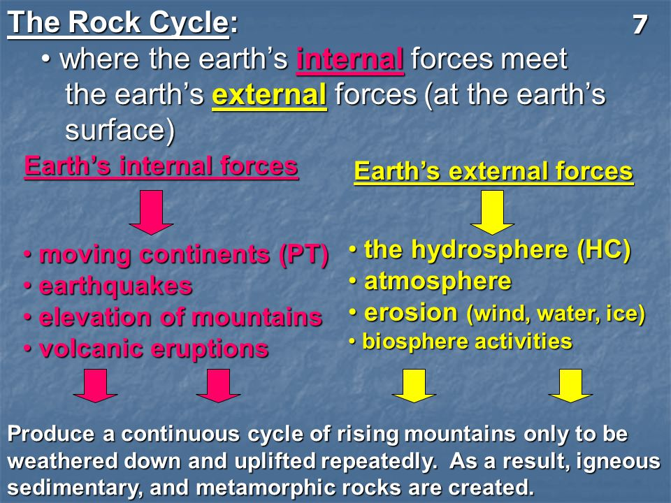 where the earth's internal forces meet