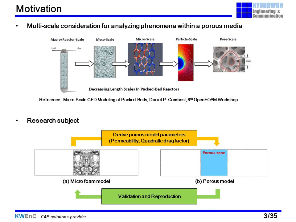 Motivation Multi-scale consideration for analyzing phenomena within a porous media. Research subject.