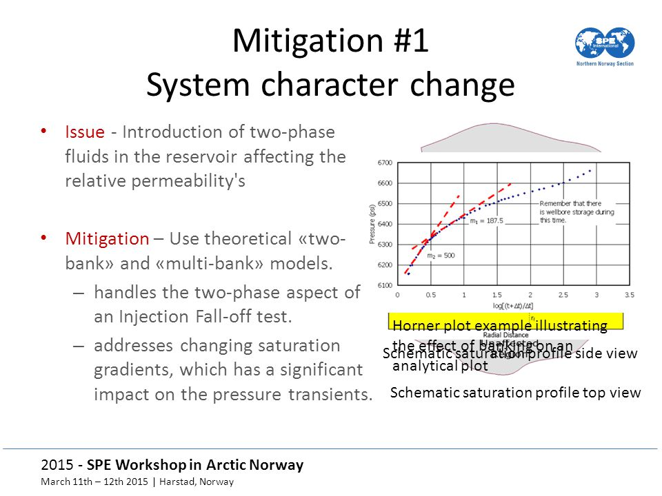 Mitigation #1 System character change