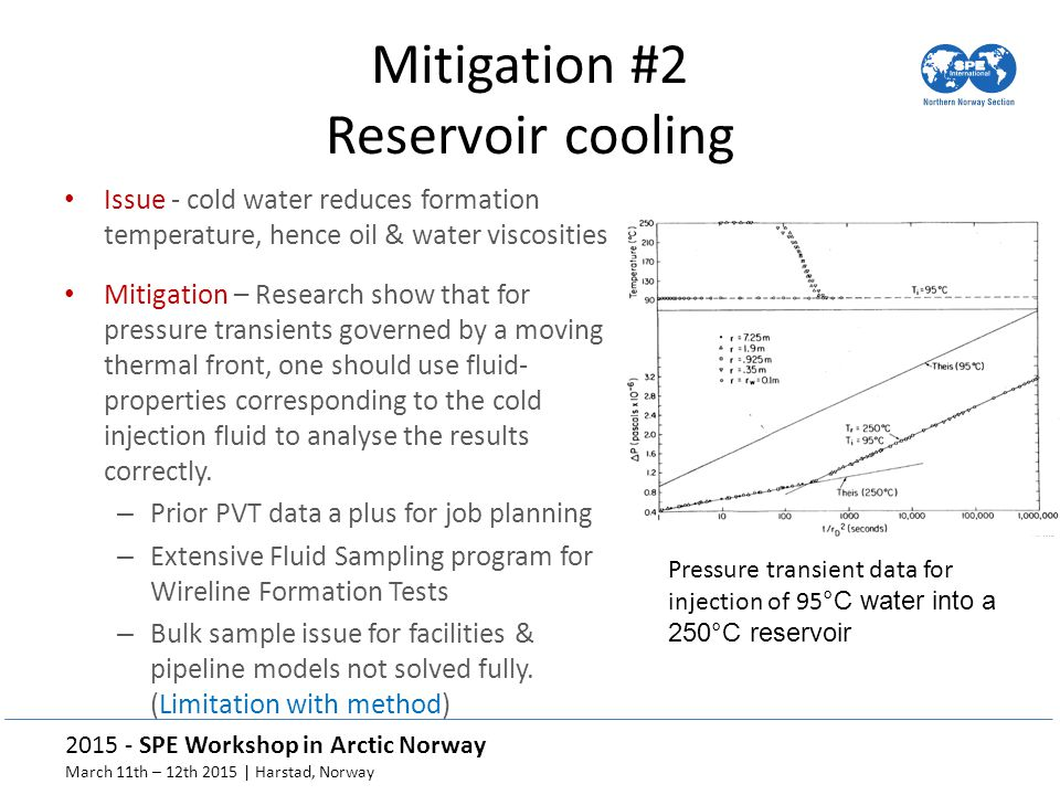 Mitigation #2 Reservoir cooling