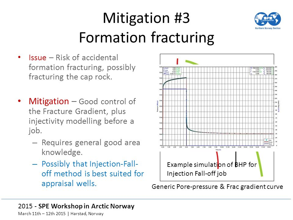 Mitigation #3 Formation fracturing