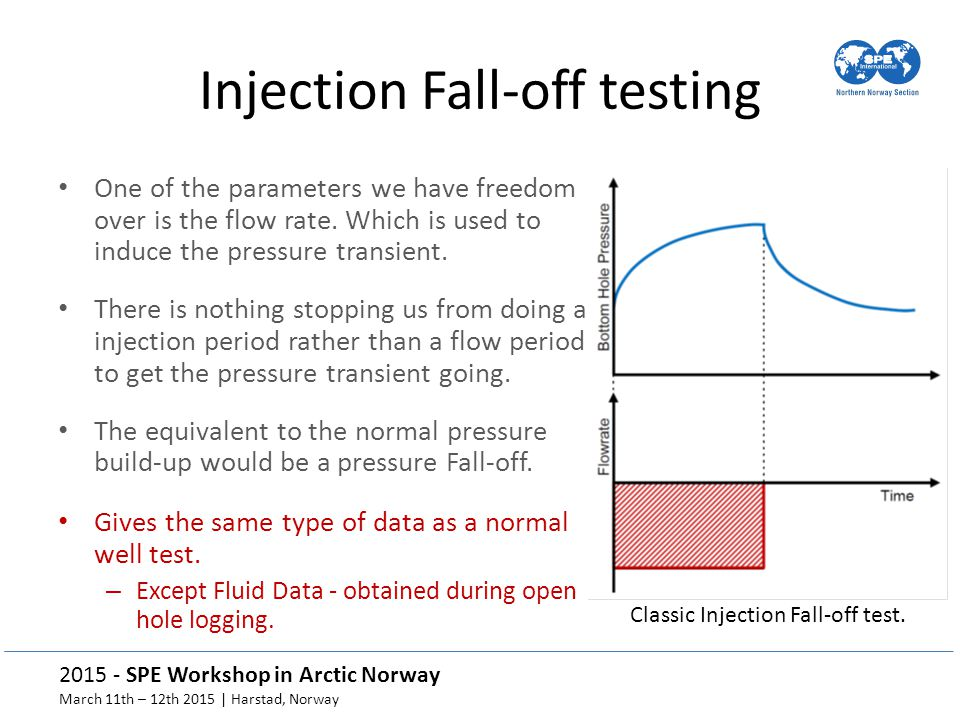 Injection Fall-off testing