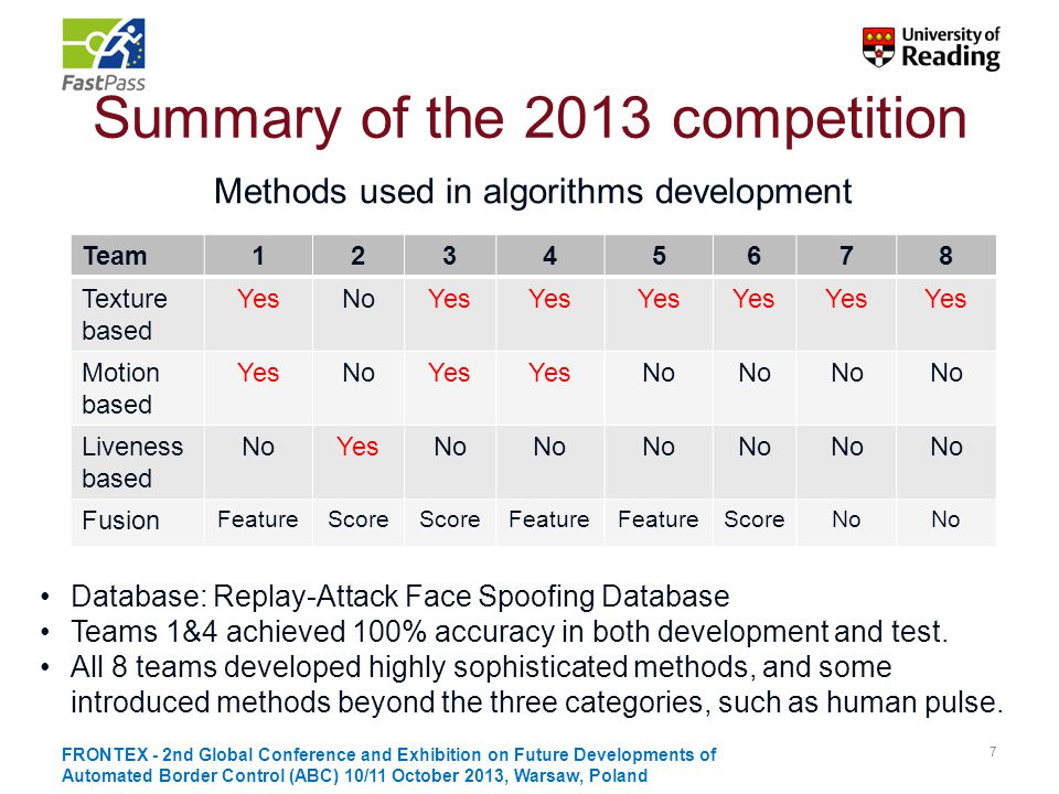 Summary of the 2013 competition