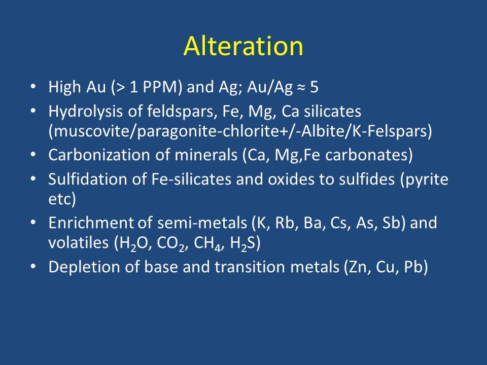 Alteration High Au (> 1 PPM) and Ag; Au/Ag ≈ 5