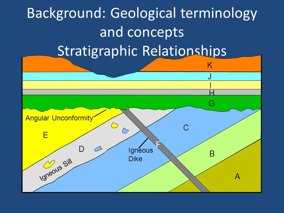 Geology of Petroleum Systems 45