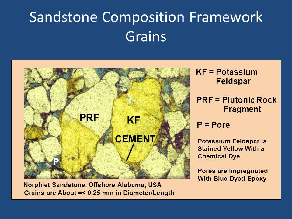 Sandstone Composition Framework Grains