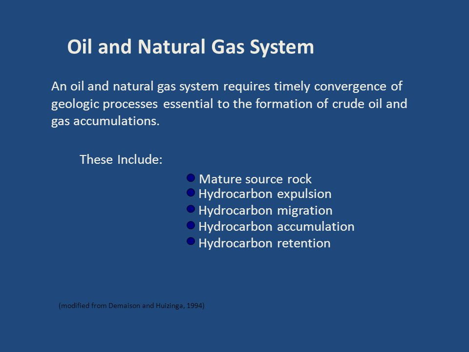 Oil and Natural Gas System