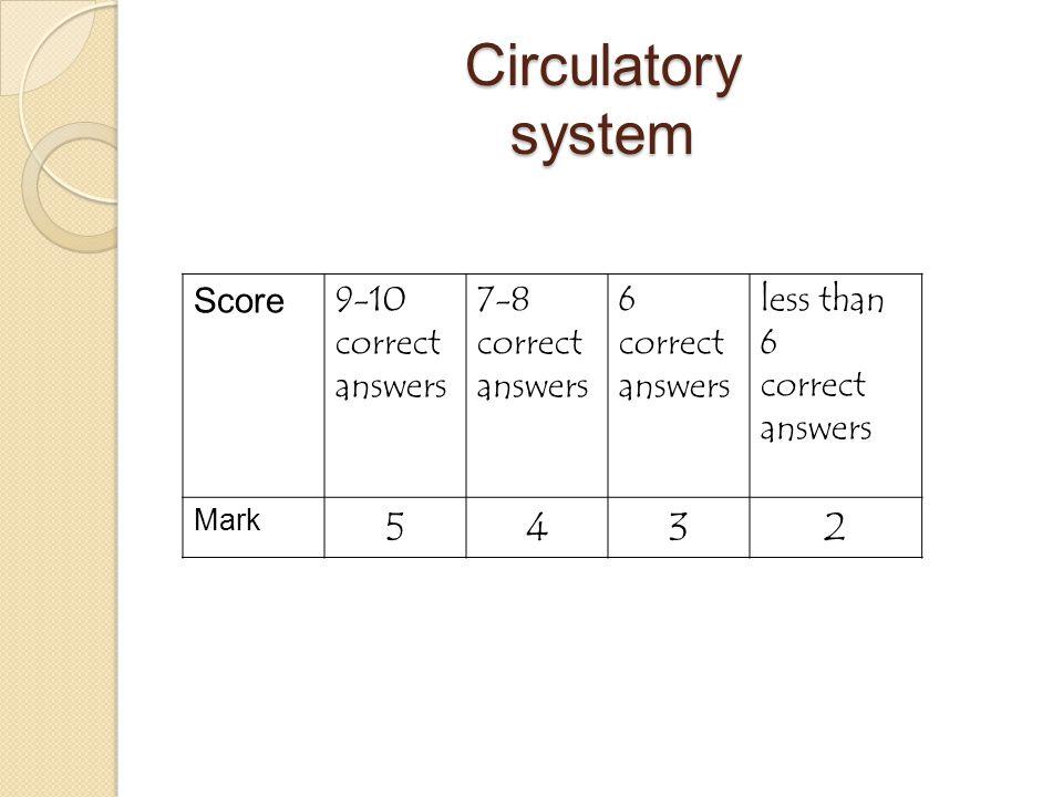 Circulatory system 5 4 3 2 Score 9-10 correct answers 7-8