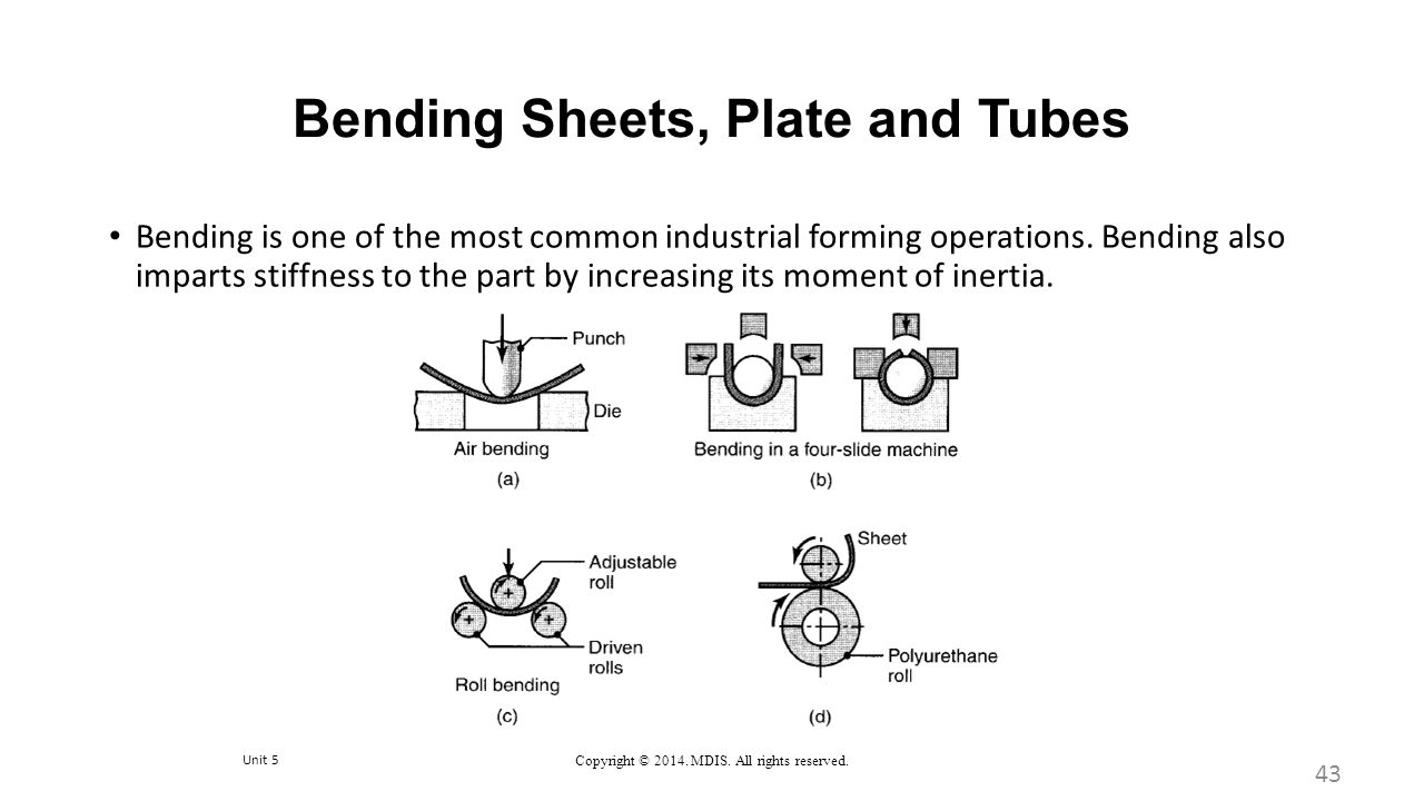 Bending Sheets, Plate and Tubes